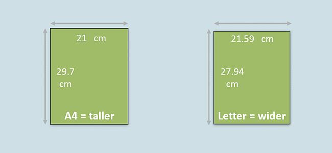 A4 paper size vs Letter